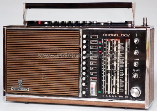 Про радіоприймачі