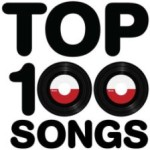 100 Best Songs — Budyon`s version