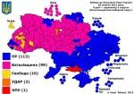 Выборы в ОПГ «Верховная Рада»