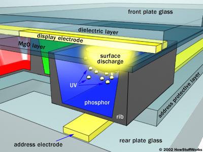 plasma-display-side
