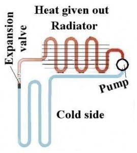 Дармовое тепло против энергетического кризиса ref1